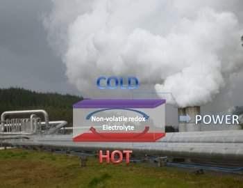Termocélula transforma calor de chaminés em eletricidade