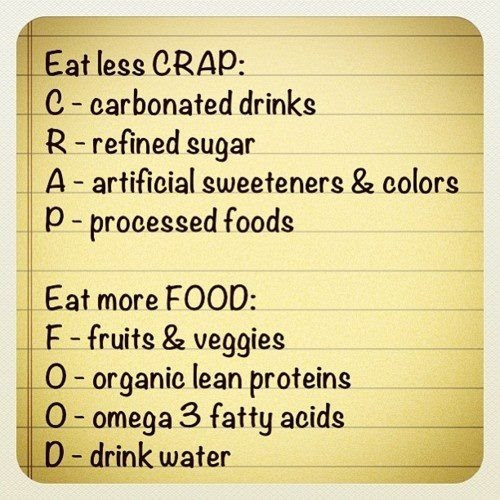 Healthy Eating Quotes Sayings Healthy Eating Picture Quotes
