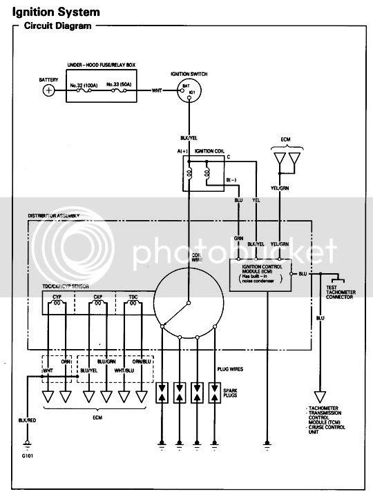 Diagram 83 Honda Prelude Wiring Diagram Full Version Hd Quality Wiring Diagram Pdiagram18 Ilrumoredeinemici It