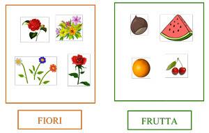 Risultati immagini per matematica classe prima elementare insiemi