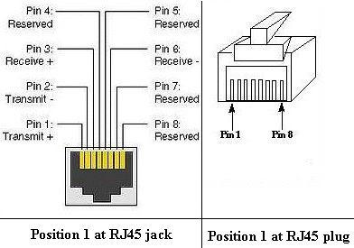 Cat5rj45 Colors Wiring Guide Diagram | World