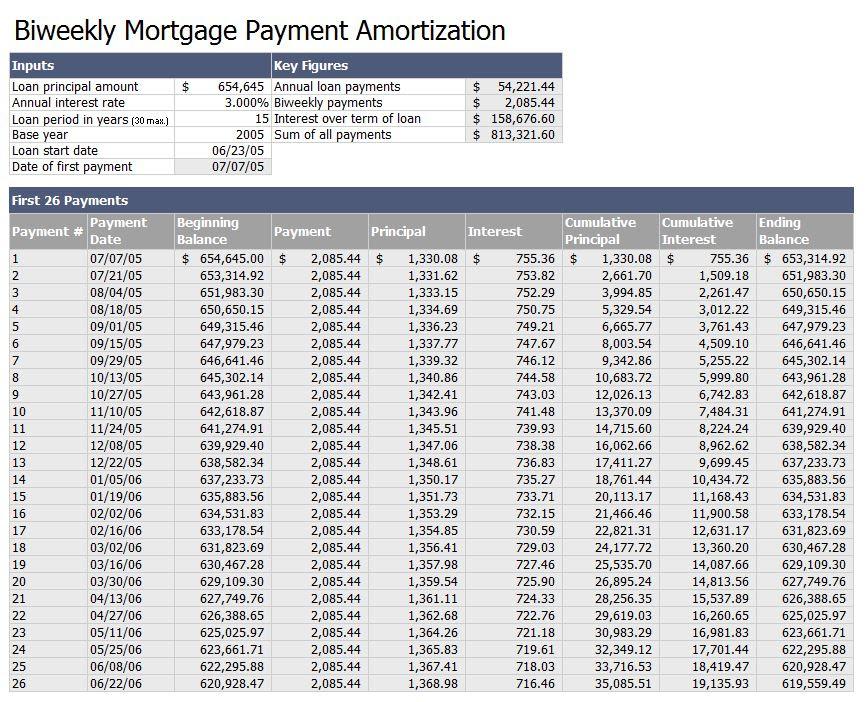 Biweekly Mortgage Payment Amortization