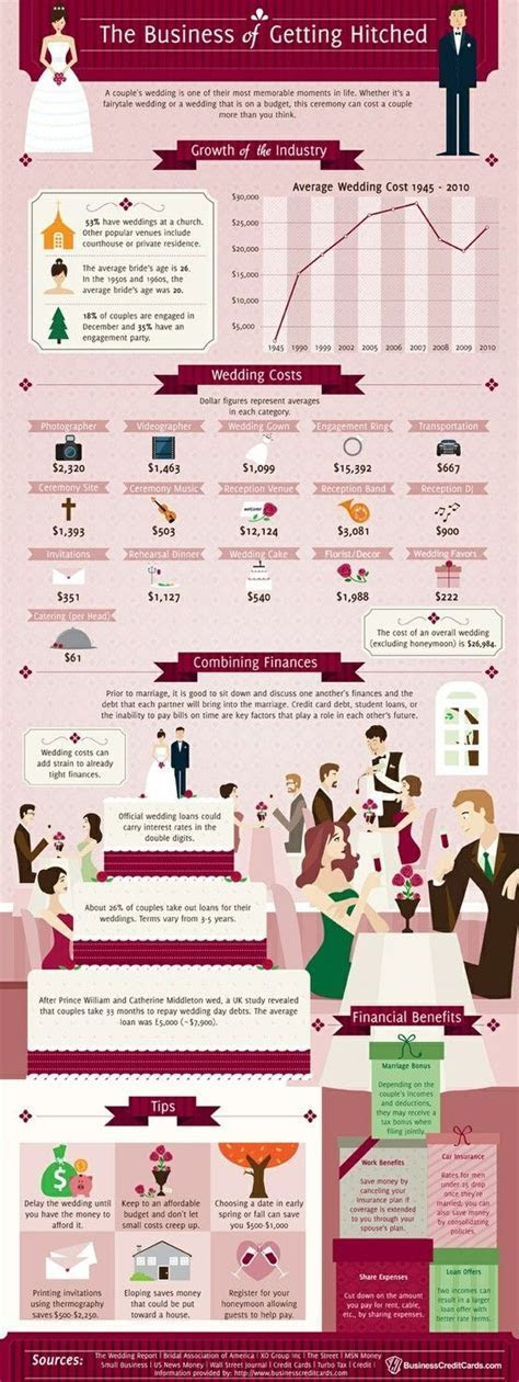 A great Wedding Infographic   average wedding vendors