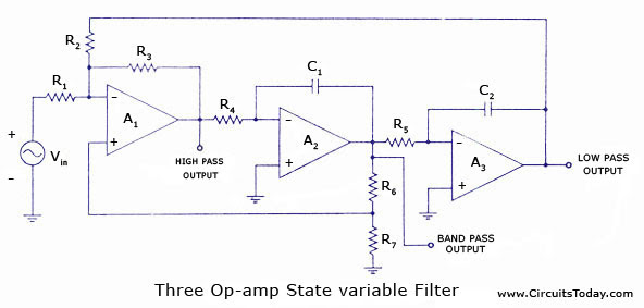 State variable filter
