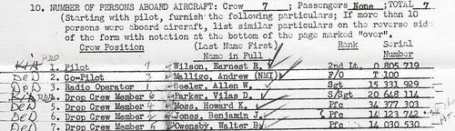 Missing Air Crew Report 4882