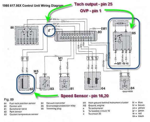 Diagram Bmw 735i Wiring Diagram Full Version Hd Quality Wiring Diagram Fall Diagram Encredutoner Fr