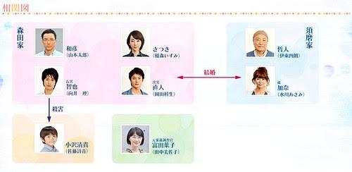 aishiteru-kizuna_chart