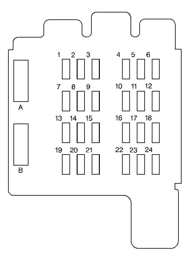 Gmc Safari Mk2 1999 Fuse Box Diagram Auto Genius