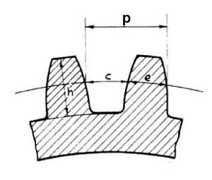 Paso circular o circunferencial del engranaje