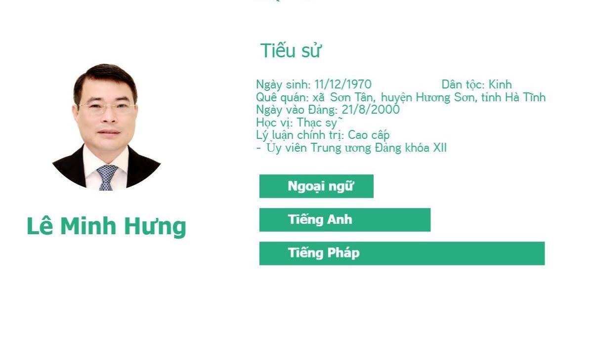 Image result for thống đốc Lê Minh Hưng