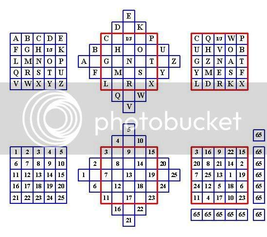 Ma phương (Magic square) - Phần 1: Cách lập ma phương lẻ