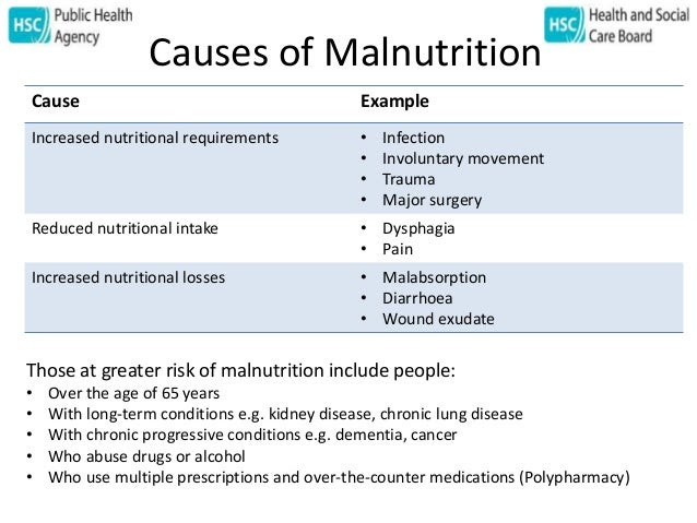 Malnutrition  The Public Health Issue Overshadowed by Obesity  Joan…