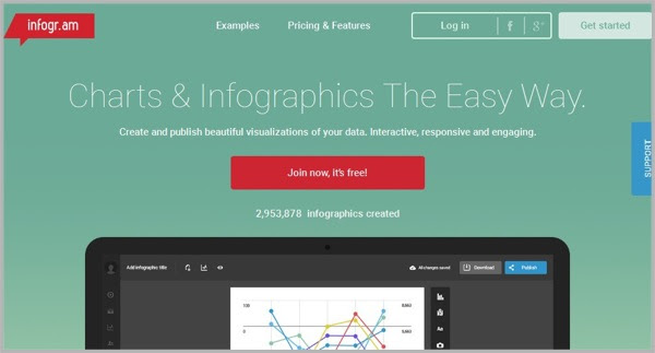 Creating infographics with Infogr.am