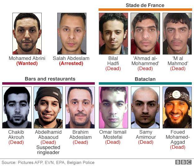 Paris attacks: Salah Abdeslam 'worth his weight in gold'