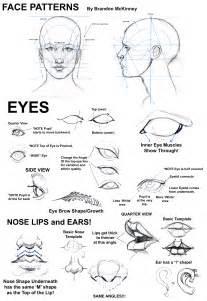 face patterns tutorial  snigom  deviantart
