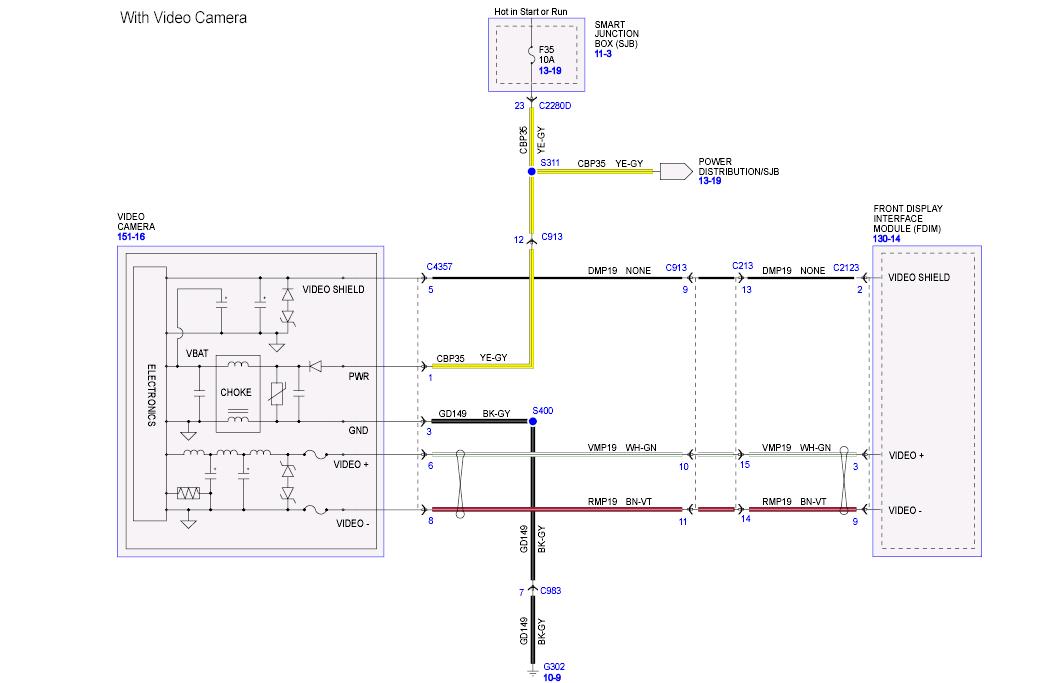 Diagram Emission Wiring Diagram 2009 Ford Flex Full Version Hd Quality Ford Flex Blogxgoo Mefpie Fr