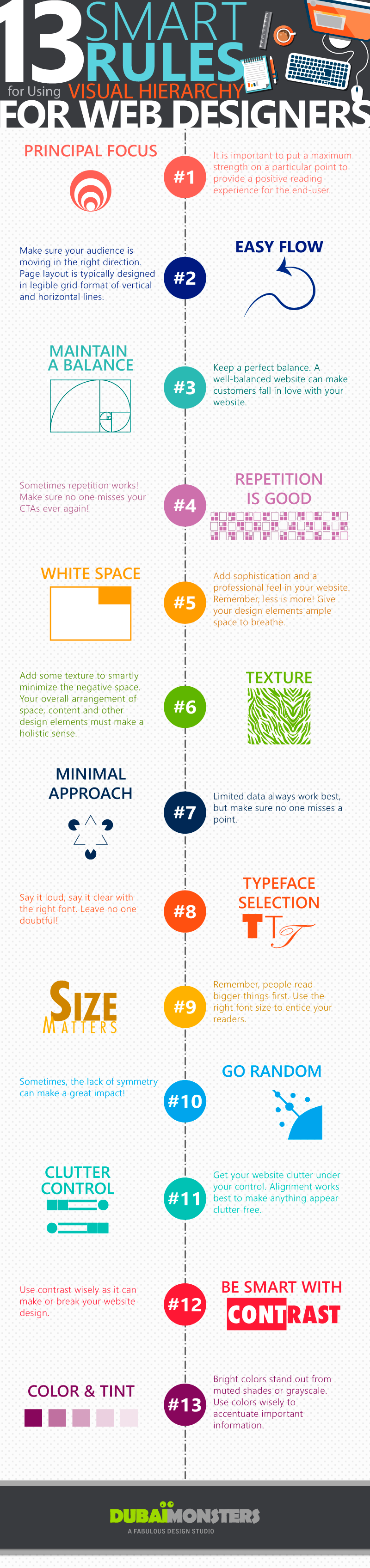 13 Smart Rules for Using Visual Hierarchy for Web Designers