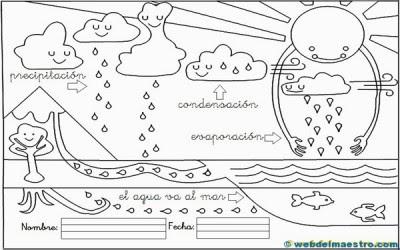 Gea Educadores Magnifico Cuaderno Interactivo Ciclo Del Agua