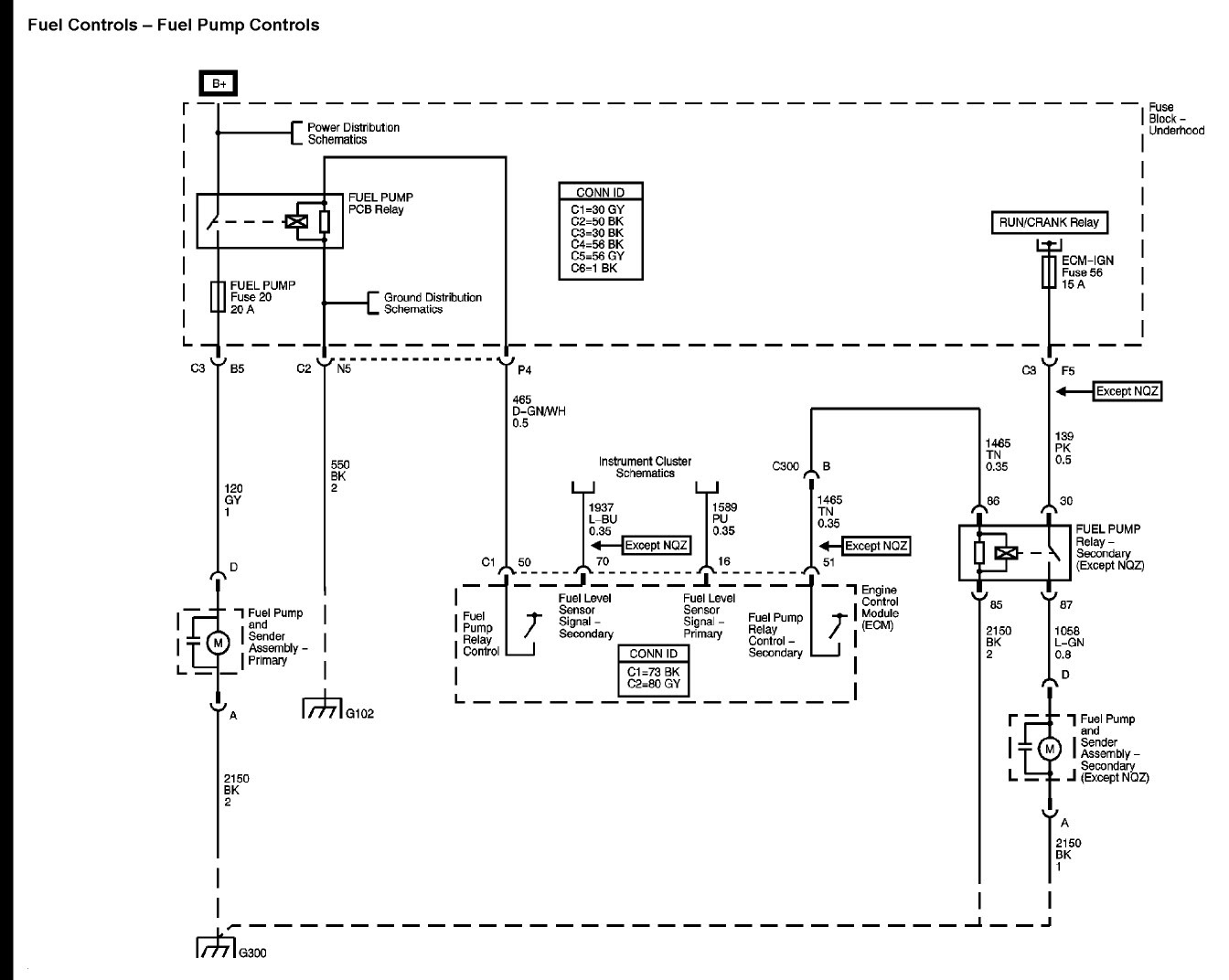 97 S10 Fuel Gauge Wiring Diagram - Wiring Diagram