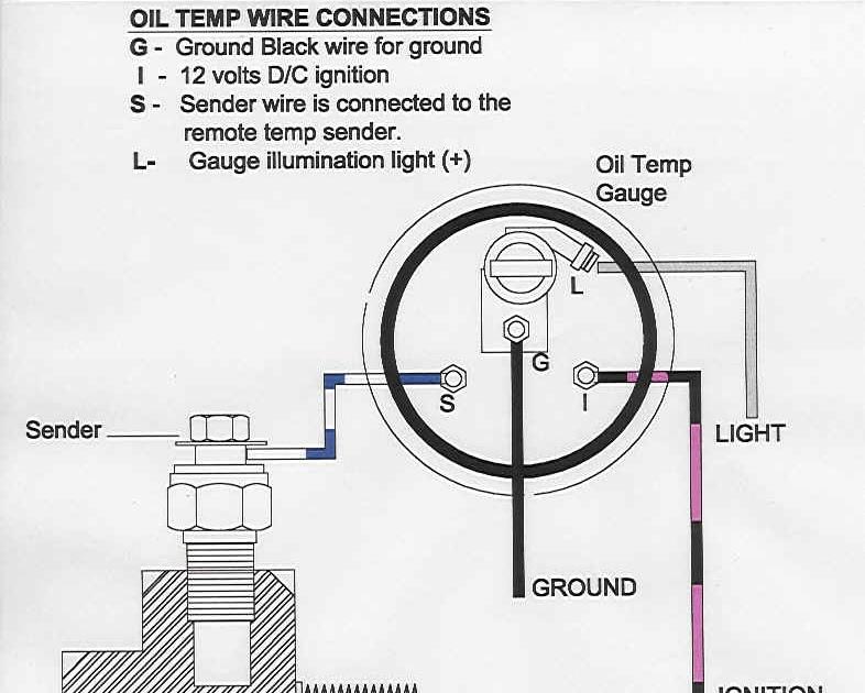 Wiring Diagram Water Temperature Gauge - Home Wiring DiagramHome Wiring Diagram