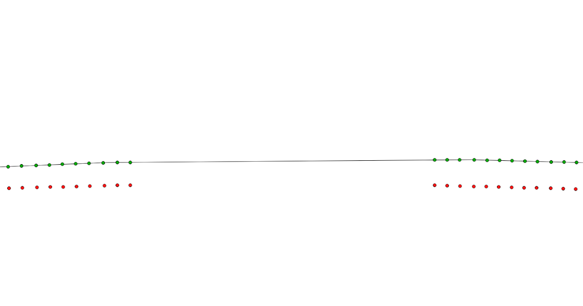 Shapely  project() function not working on horizontal or vertical