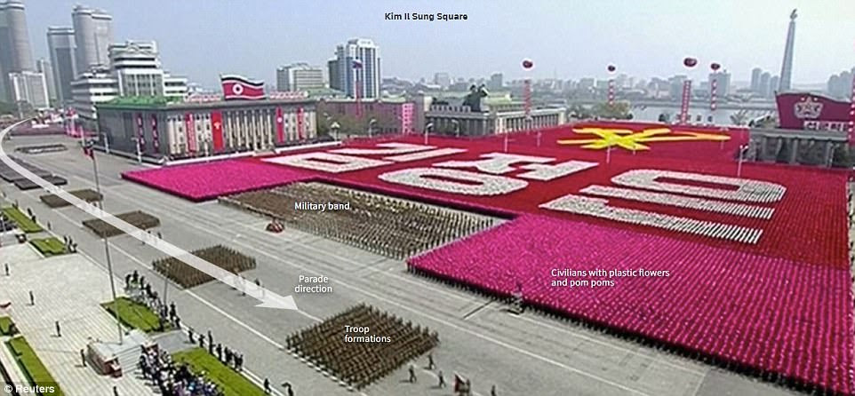 Image result for korean military parade