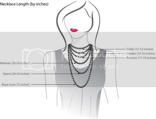 necklace-lengths