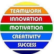 35 Terbaik Untuk Kata Kata Motivasi Teamwork Bahasa Inggris Mon Univers Mode