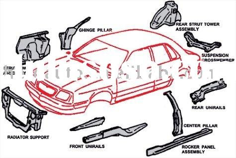 Auto Accessories Wholesale Body Kits Parts Cheap Body Parts | World