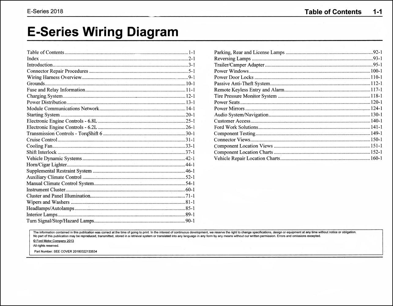 Diagram 2013 Ford Econoline Wiring Diagram Original Van E15e25e35e450 Full Version Hd Quality Van E15e25e35e450 Dngwiring Carpakoi It