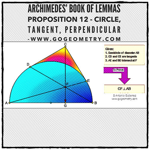 Etching and Typography of Archimedes' Book of Lemmas: Proposition 12 - Circle, Tangent, Perpendicular, iPad Apps.