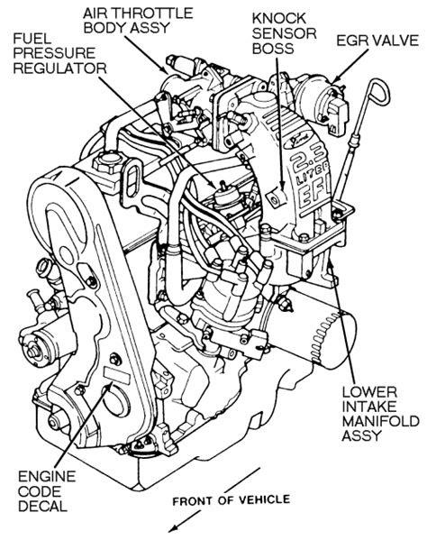 1990 Chevrolet Truck S10 Blazer 4WD 4.3L TBI OHV 6cyl