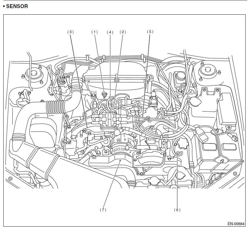 2008 Subaru Forester Boxer Engine Diagram Wiring Diagram Correction Correction Cfcarsnoleggio It