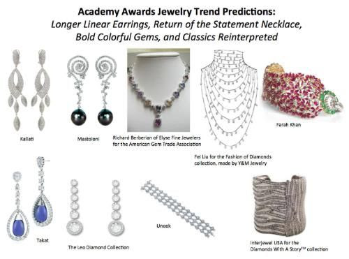 Academy Awards Jewelry Trend Predictions