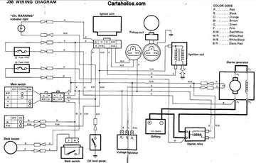 1991 Yamaha G5 Wiring Diagram Gas S10 Gauge Cluster Wiring Diagram Schematic Bullet Squier Yenpancane Jeanjaures37 Fr
