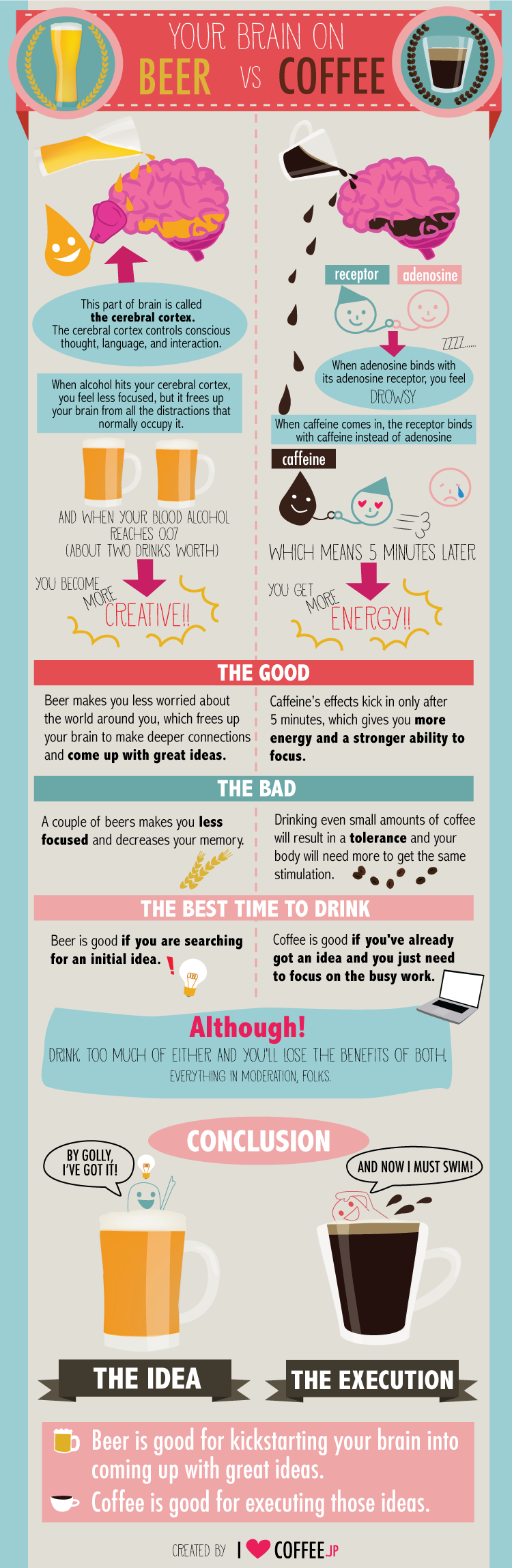 Infographic: Your Brain on Beer Vs Coffee