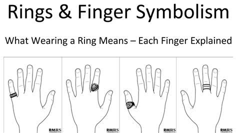 Rings & Finger Symbolism   Which Finger Should You Wear a