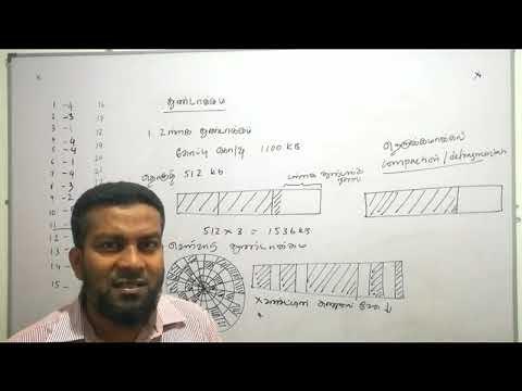 A/L ICT Revision - Unit 05 (OS) Series -2: learnbyself.com