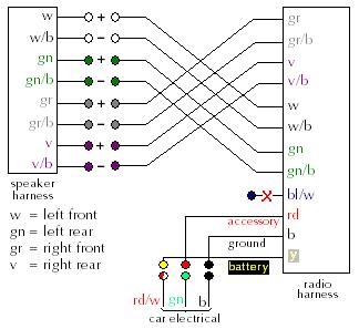 Ford Festiva Wiring Harnes Diagram - Wiring DiagramWiring Diagram