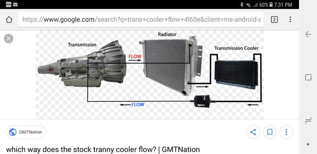 4l60e Cooler Line Flow The 1947 Present Chevrolet Gmc Truck Message Board Network