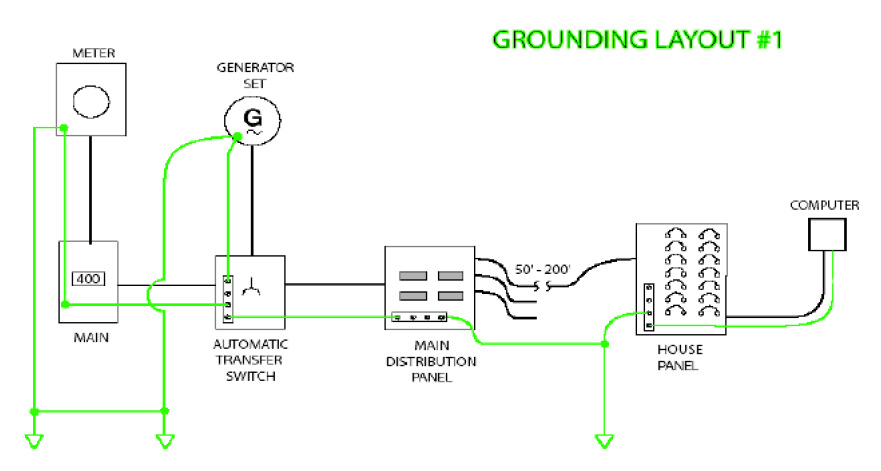 Diagram Descending Lines Ground Wiring Diagram Full Version Hd Quality Wiring Diagram Diagramlawu Chiesacorse It