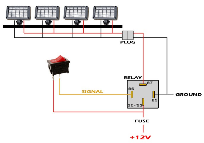Your input on wiring LED Bars