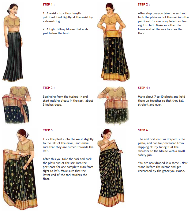 http://mindthis.ca/wp-content/uploads/2013/02/how-to-wear-a-sari-guide.png