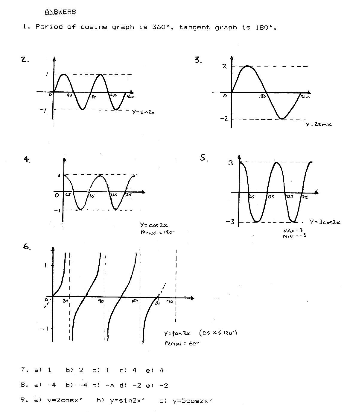 30 Graphing Trig Functions Practice Worksheet With Answers ...