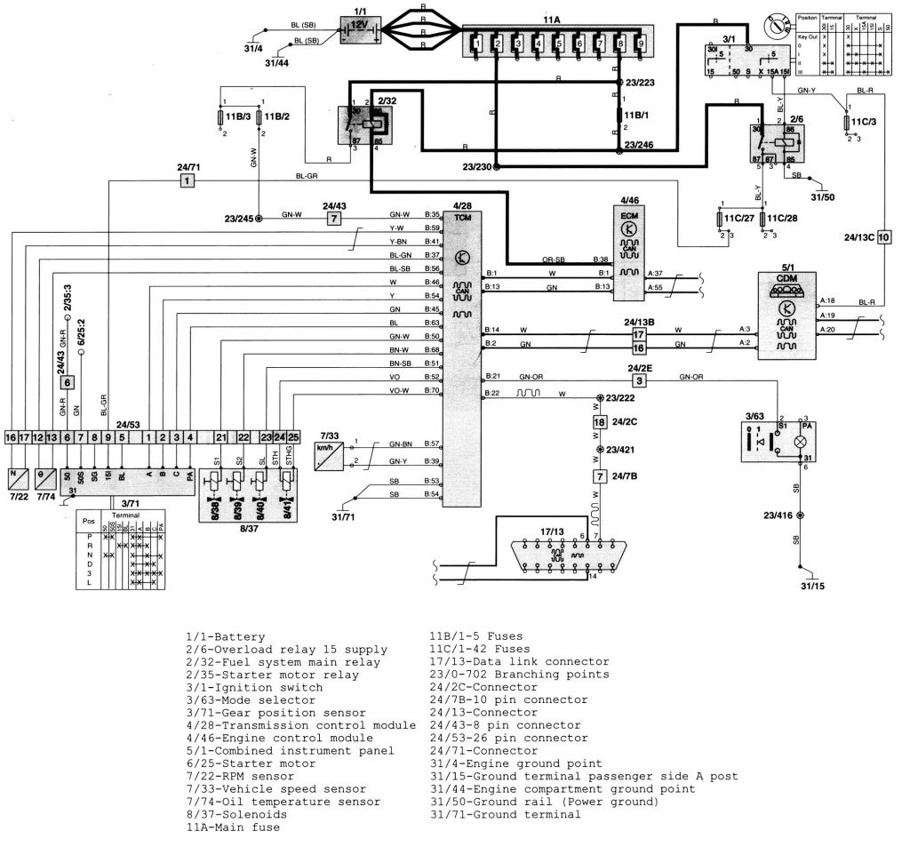 Volvo C70 Wiring Diagram Wiring Diagram Enter Enter Lechicchedimammavale It