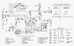 Dan S Motorcycle Various Wiring Systems And Diagrams