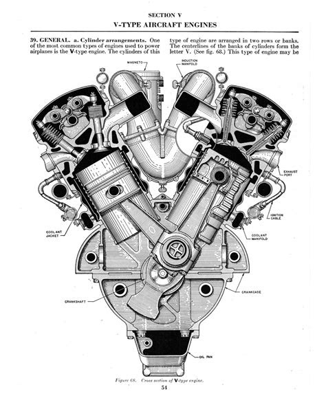 Aircraft engines. - Page 54 - Digital Library