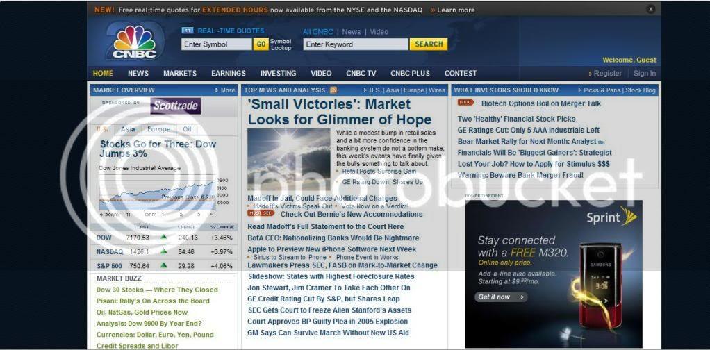 market false hope