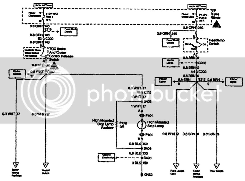 Diagram 1992 S10 Wiring Diagram Brakelights Full Version Hd Quality Diagram Brakelights 99diagrams Cscervino It