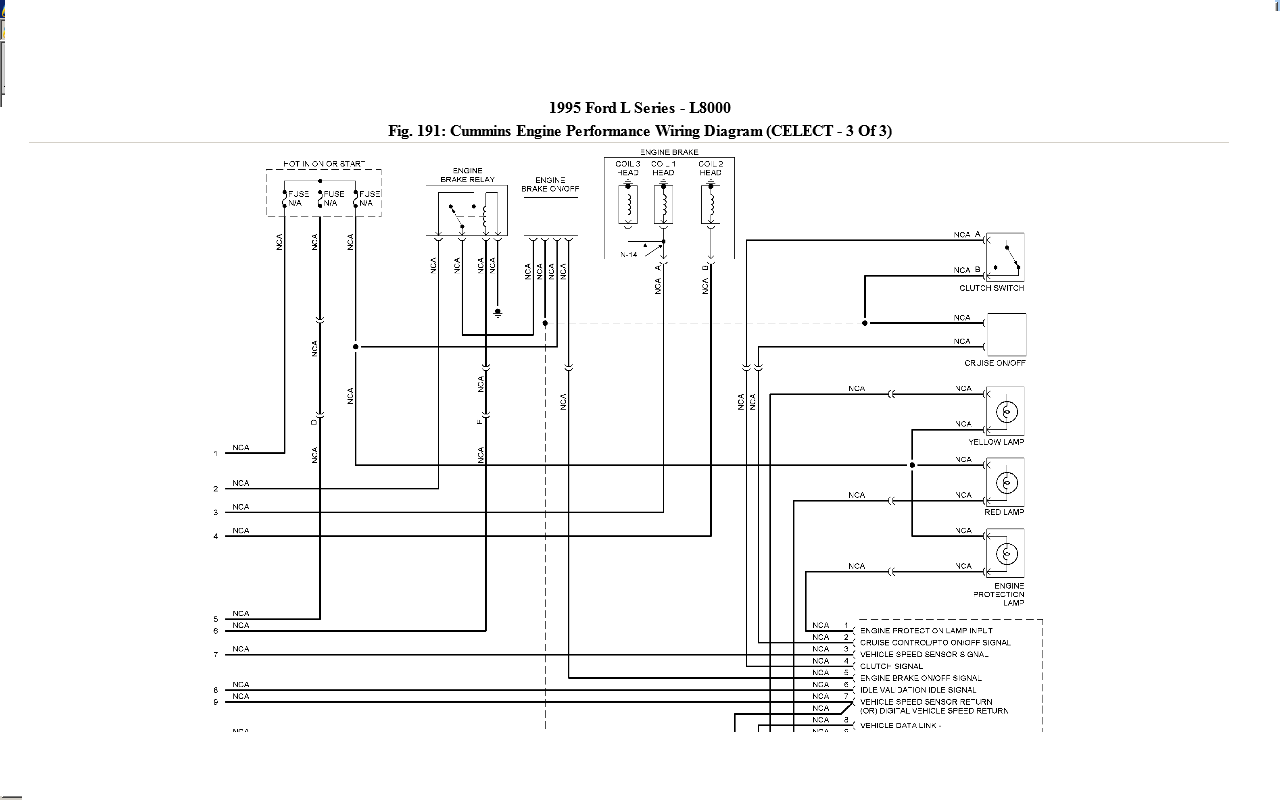 Diagram 1987 Ford L8000 Dump Truck Wiring Diagram Full Version Hd Quality Wiring Diagram Diagrammaweb Thebluecore It